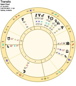 Jan full moon chart
